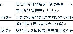 福祉サービス24回試験用(認知症対応型共同生活介護)7月9日