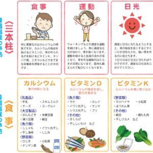 保健医療*24回試験用(健康増進・疾病予防)9月25日