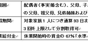 福祉サービス*24回試験用(個人情報保護法)7月25日