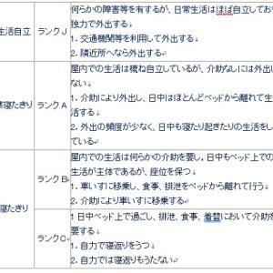 保健医療24回試験用(リハビリテーション)6月20日