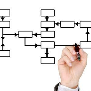 建築家 設計プロセス