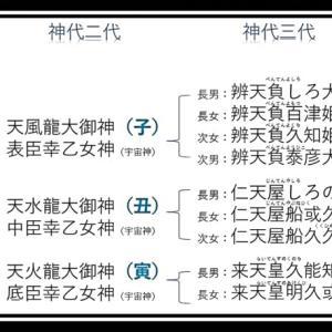 沖縄 龍神伝説 完全コンプリート!!
