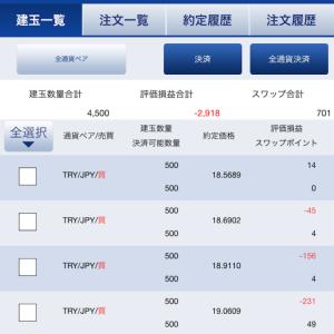 FX・トルコリラ円ナンピン地獄😱😱😱