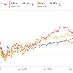 半導体製造装置メーカー銘柄の株価が、何から影響を受けるか