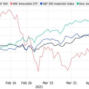 景気回復への期待を支えに、セクター間での資金シフトを伴いながら、平均株価は上昇継続中