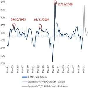 アメリカの株式市場に対し、専門家が注意を促しています