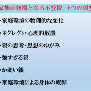 家族が発端となる不登校 6つの類型(6)