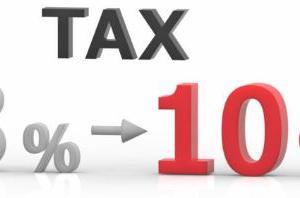 2%の違いは大きい?消費税増税後の住宅購入の負担