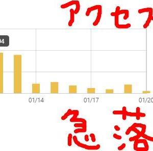 突然ブログのアクセス数が落ちた!