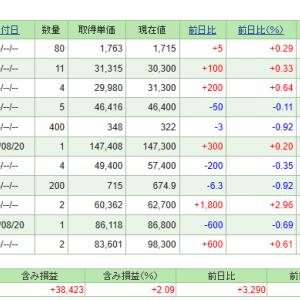 8月24日(週末)国内株式の運用状況