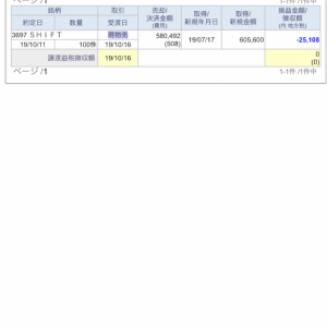 10月11日の株式投資実績(▲25,108円)