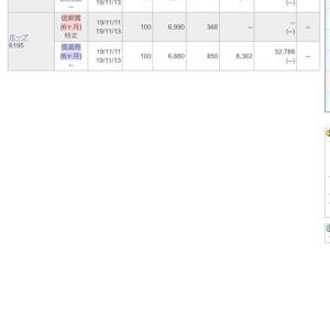 11月11日の株式投資実績(手取り損益+32,282円)