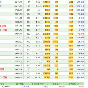 4月23日の株式投資実績(なし)