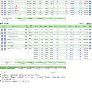 8月16日の株式投資実績(取引なし)