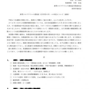 【重要】コロナウィルスに対する全柔連の指針(2回目)が発表されました 海老名市柔道日記