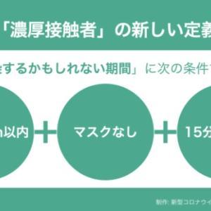2022/05/20 ワールドマスターズゲーム2021関西に出場します!海老名市柔道日記