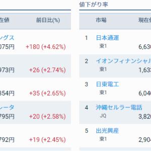 評価損益前日比 +110,910円