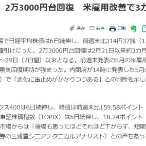 評価損益前日比 +491,530円