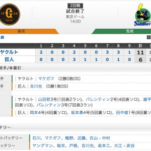 【試合結果】4/13 巨人戦11-6 バレンティンの逆転3ランで勝利!