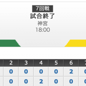 【試合結果】5/6 阪神戦4-2◯ 主力離脱の危機も若手が結果を出す