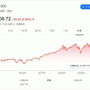株式相場全体が上がっている時に気をつけたいこと。