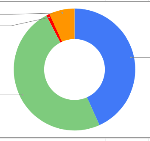 総資産報告2020/8