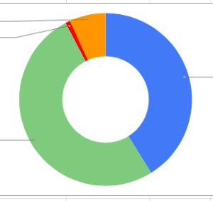 総資産報告2020/9