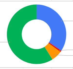 総資産報告 2021/3