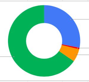 総資産報告 2021/4