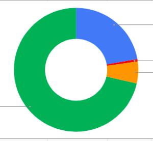 総資産報告 2021/9