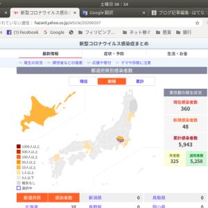 セブ市、東京都、止まらぬ、、感染拡大??