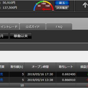マイナス5000円