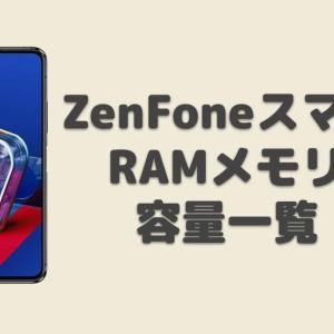 ZenFoneのメモリ(RAM)容量一覧