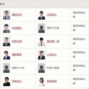[将棋]5月29日に棋聖戦一次予選