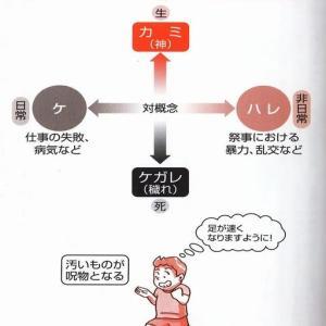 """異界と神仏(""""ケガレ""""・道祖神)"""