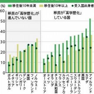 世界の「常識」を日本人は何も知らない3