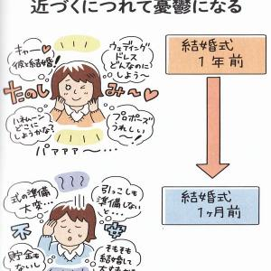 意思決定の仕組み(プロスペクト理論)(5)