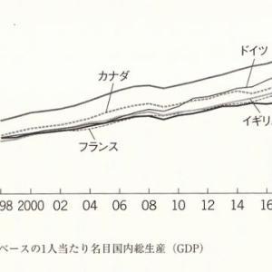 物価の安い国日本3(中国人の爆買い、ビッグマック値段など)