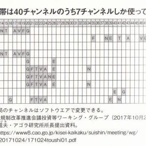 日本独特のメディアと電波の罠(1)
