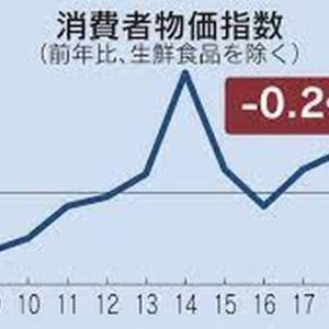 物価の安い国日本4