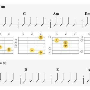 初心者が覚えるべき ギターコード 9つを練習用の譜例付きで解説