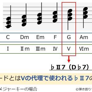 裏コードとは?仕組みから楽曲での具体的な使用パターンまでを解説