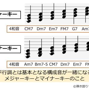 平行調を覚えよう。ギターでサッとフレーズを弾けるようになるコツを解説