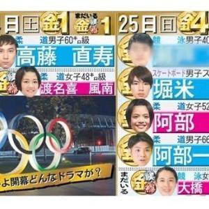 東京2020オリンピック「日刊スポーツのメダル予想すげええええ !」
