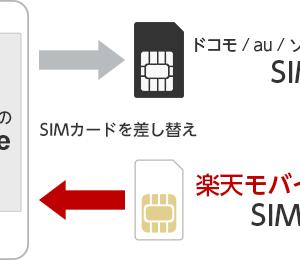 楽天モバイルでもiPhone使えます。ただし注意点もあり。楽天モバイルユーザーとしての意見。