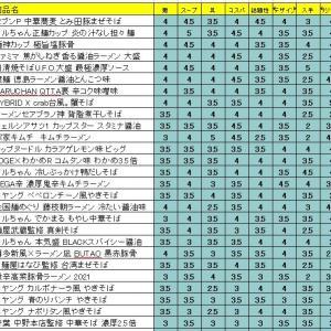 【日曜自由枠・6月まとめ】「月刊カップ麺2021年6月号」