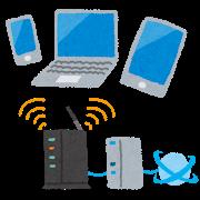 無線LAN、有線LANの設定が分からない!セキュリティも不安。。。