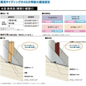 外壁の耐火構造の一部として〇〇が使われているんですよ