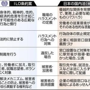 ハラスメント禁止 国際条約 日本も賛成