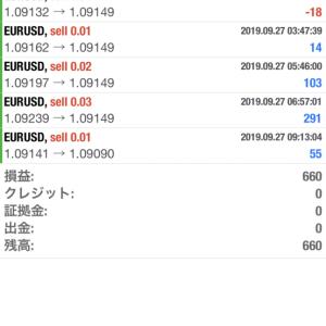 9月27日の利益実績 +660円 放置OKな無料EAで不労所得生活を目指す!
